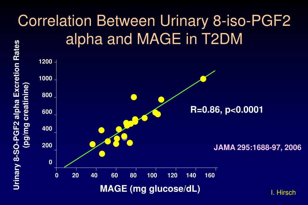 Correlation Between Urinary 8-iso-PGF2 alpha and MAGE in T2DM