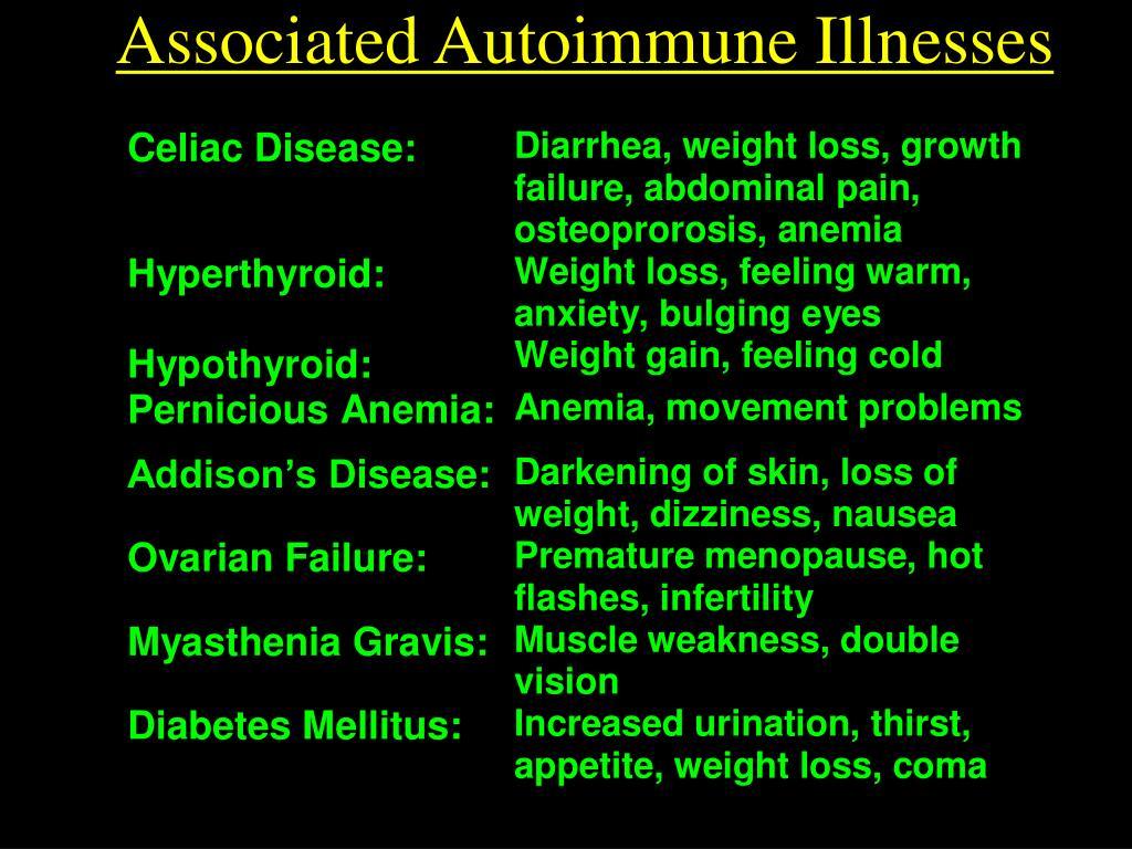 Associated Autoimmune Illnesses