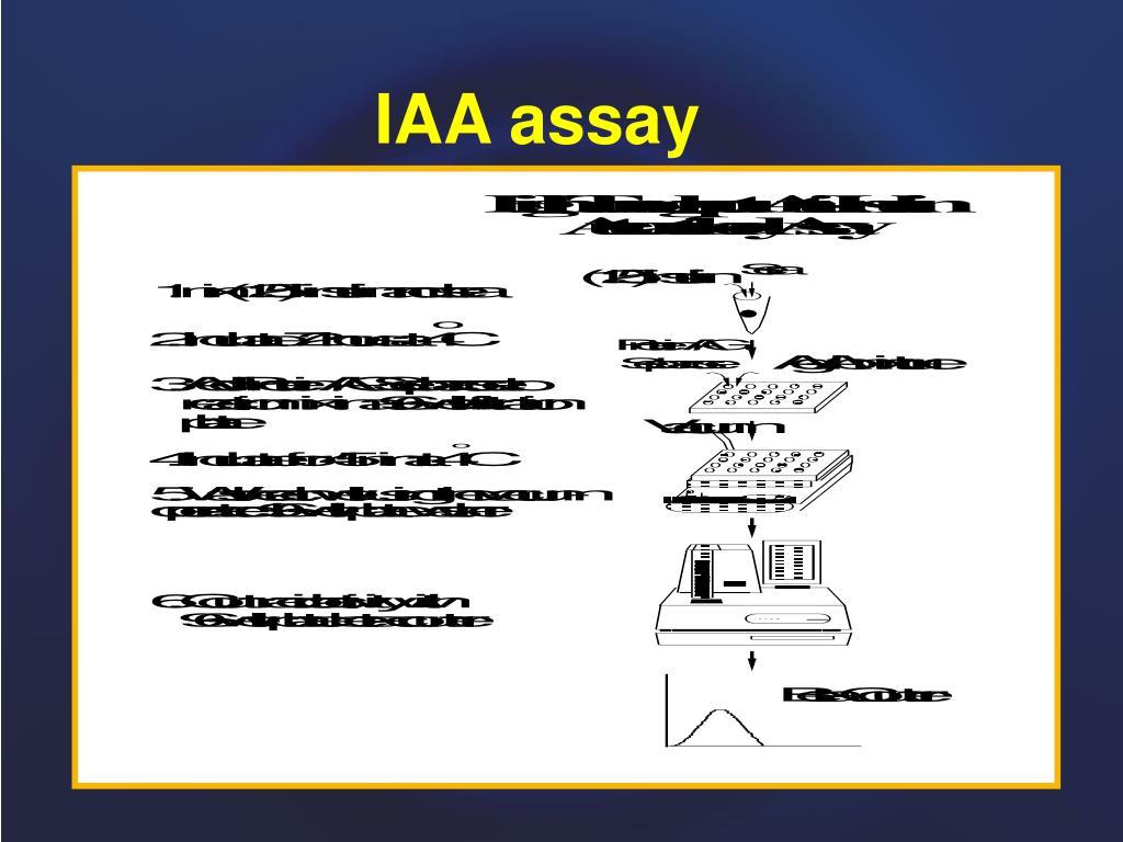 IAA assay