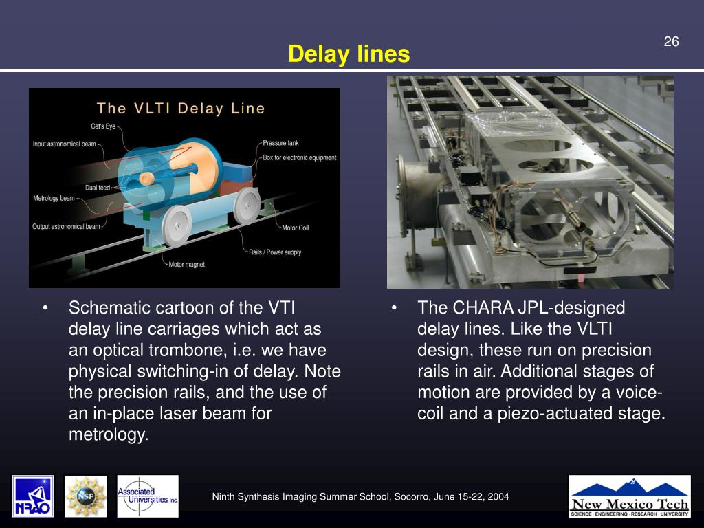 Schematic cartoon of the VTI delay line carriages which act as an optical trombone, i.e. we have physical switching-in of delay. Note the precision rails, and the use of an in-place laser beam for metrology.