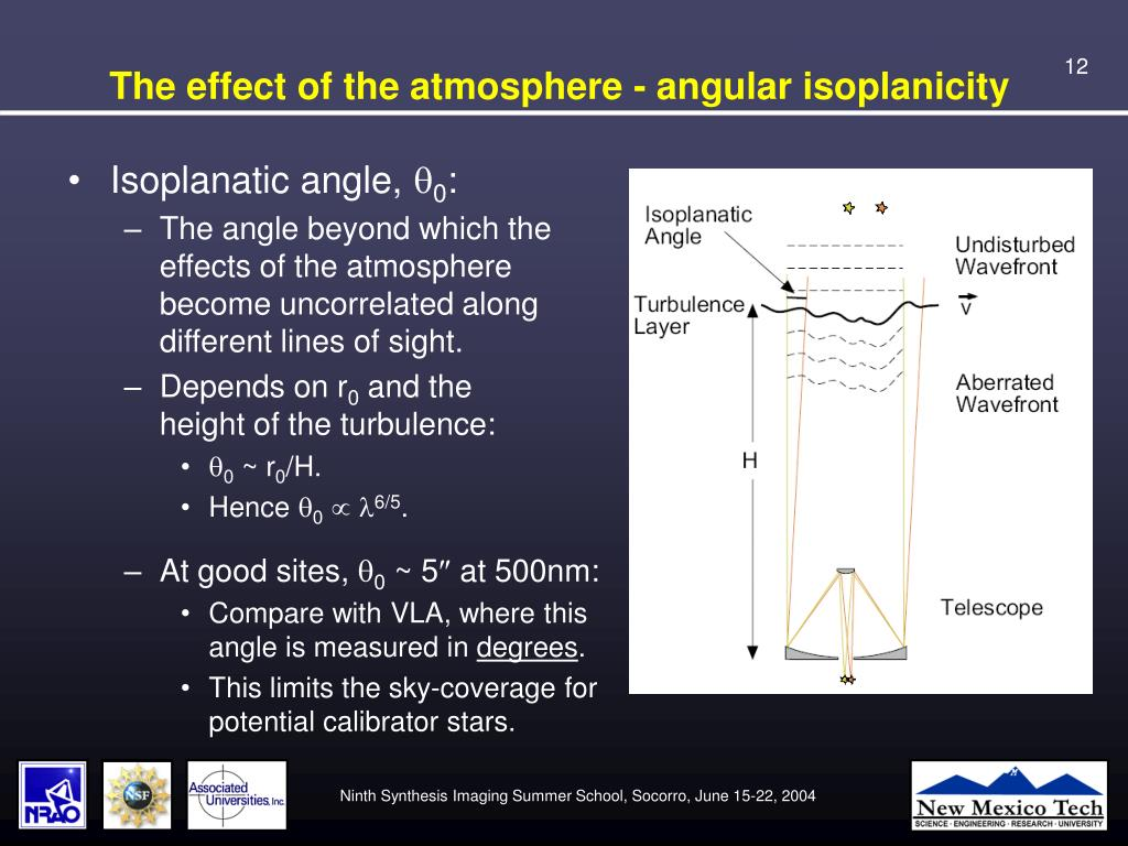 The effect of the atmosphere - angular isoplanicity