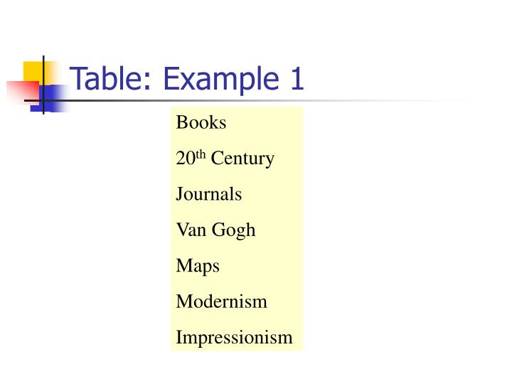 Table: Example 1
