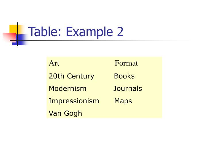 Table: Example 2