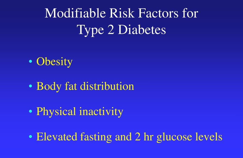 Modifiable Risk Factors for