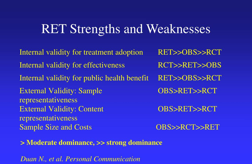 RET Strengths and Weaknesses