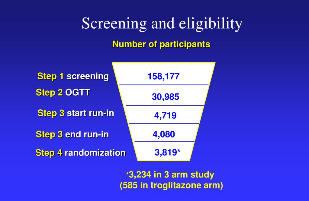 Screening and eligibility
