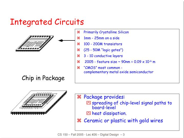 Integrated circuits l.jpg