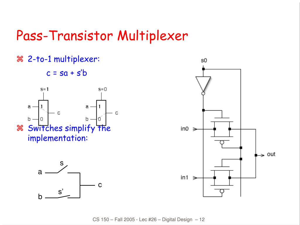 2-to-1 multiplexer: