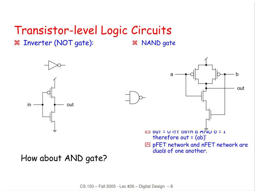 Inverter (NOT gate):