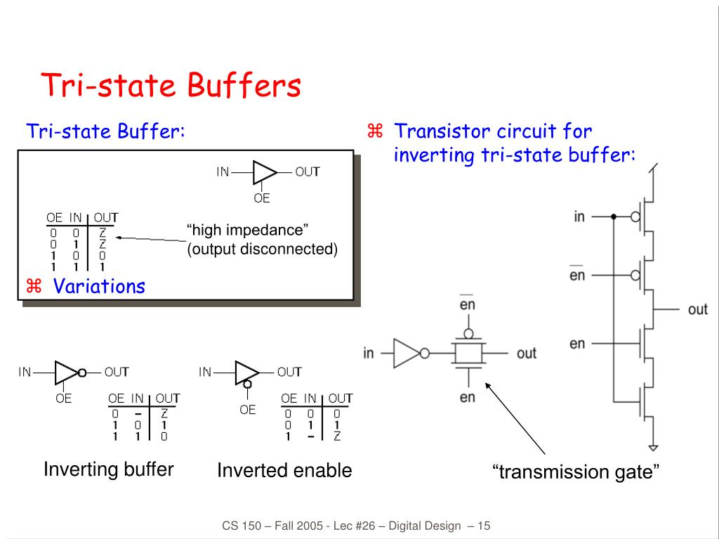 Transistor circuit for inverting tri-state buffer: