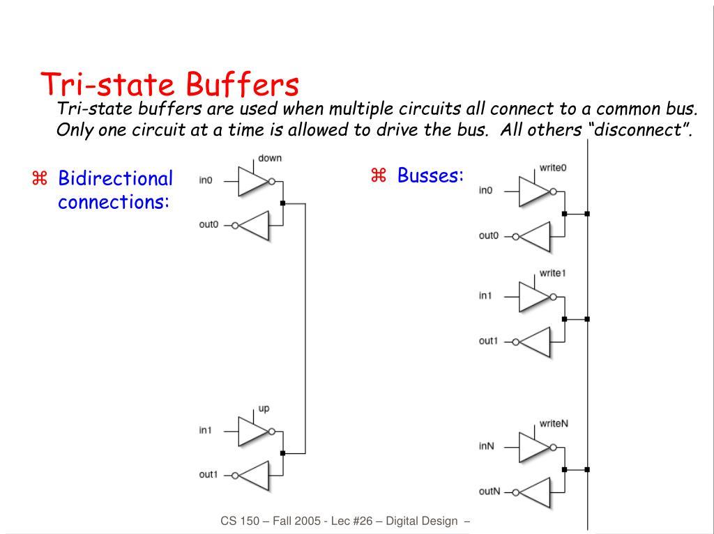 Bidirectional connections: