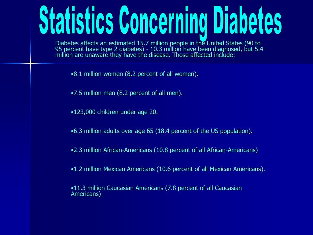Statistics Concerning Diabetes