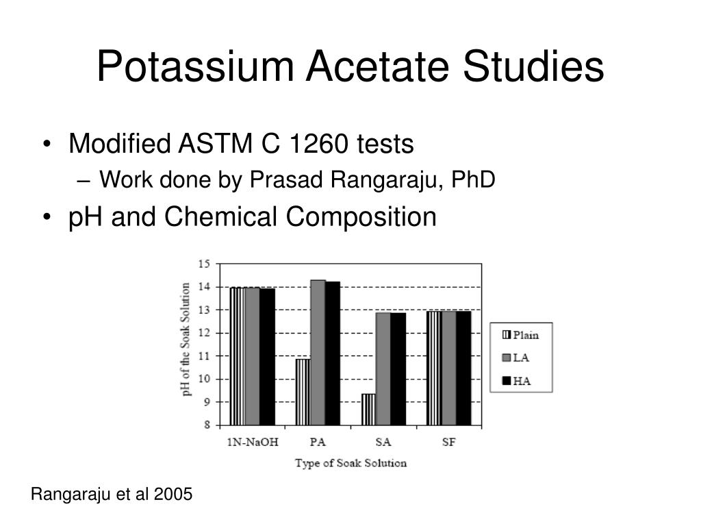 Potassium Acetate Studies