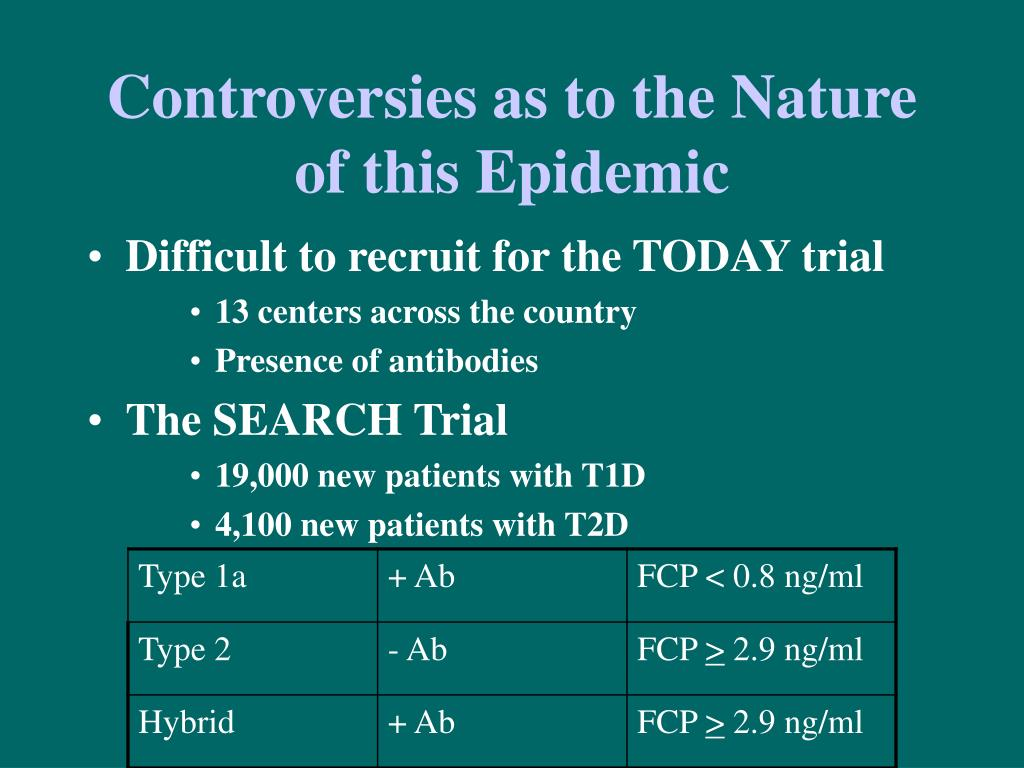 Controversies as to the Nature of this Epidemic