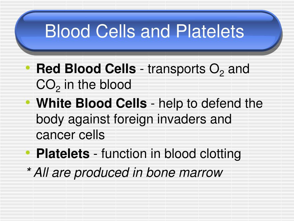 Blood Cells and Platelets