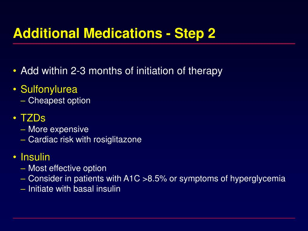 Additional Medications - Step 2