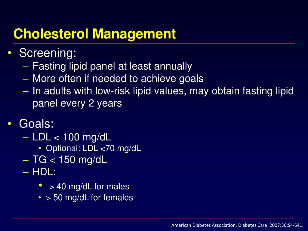 Cholesterol Management