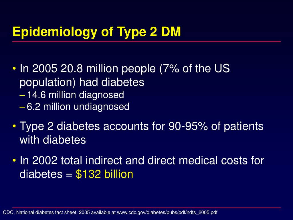 Epidemiology of Type 2 DM