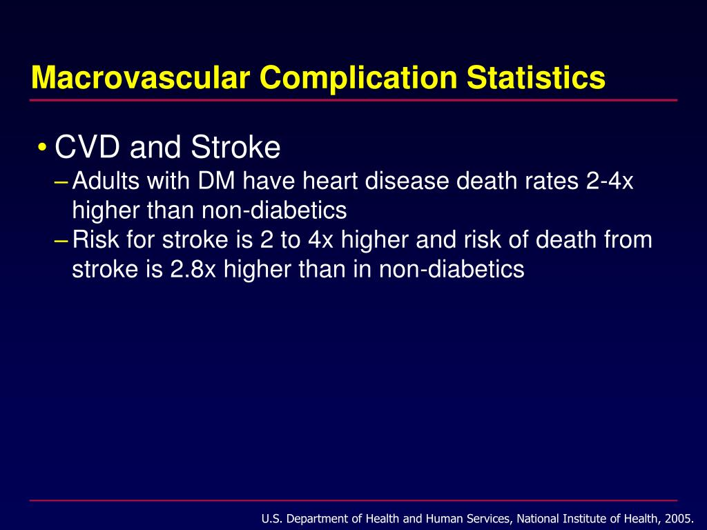 Macrovascular Complication Statistics