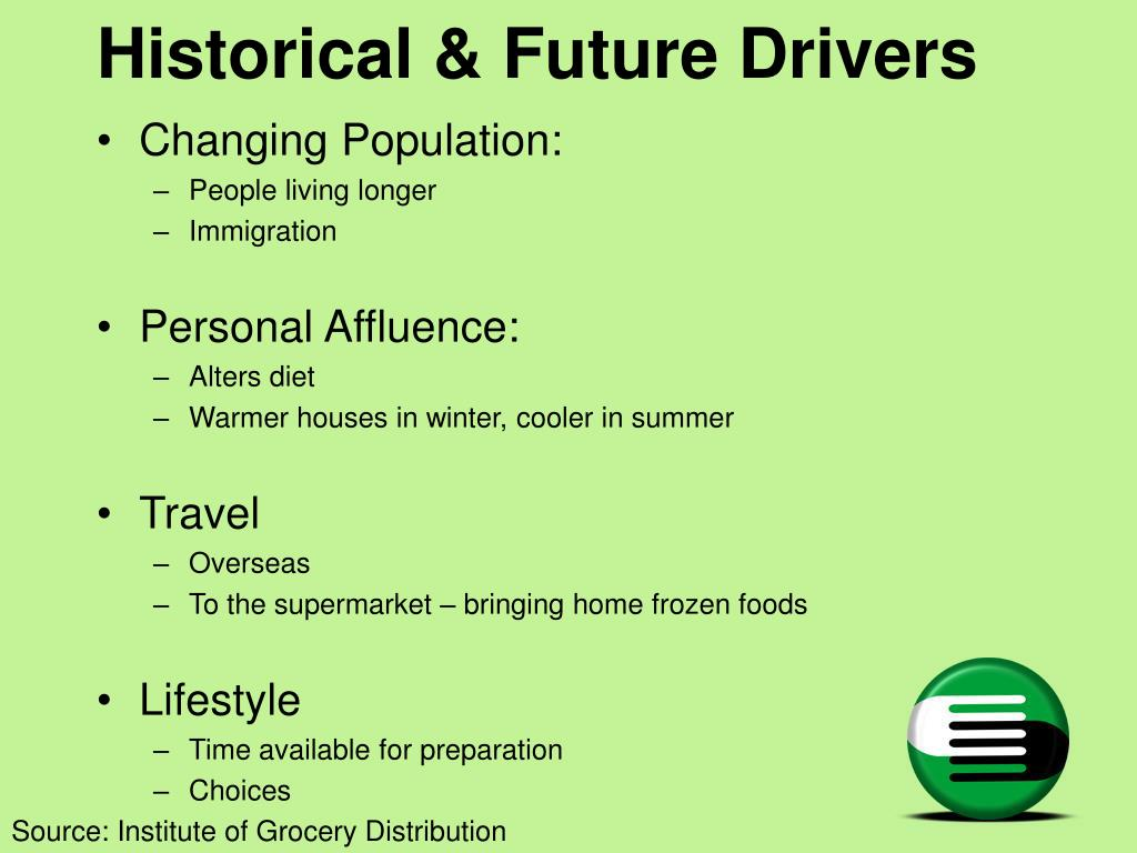 Historical & Future Drivers
