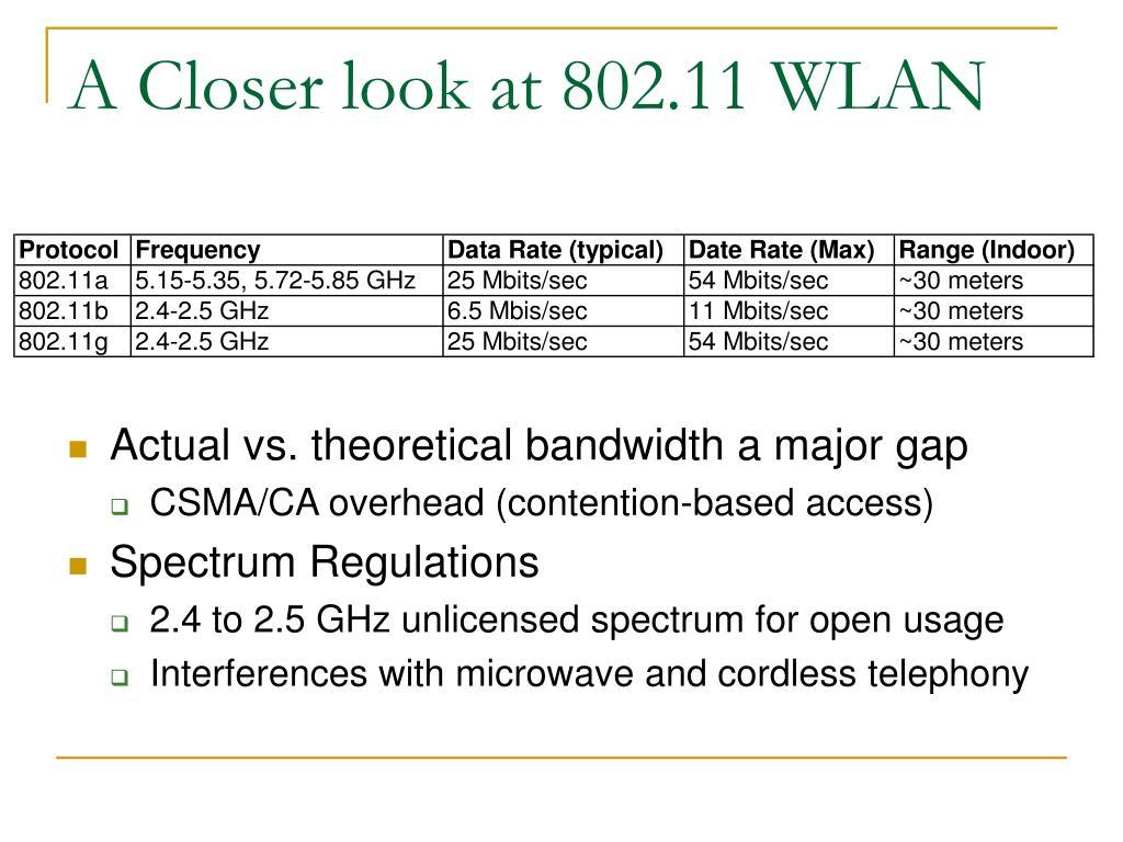 A Closer look at 802.11 WLAN