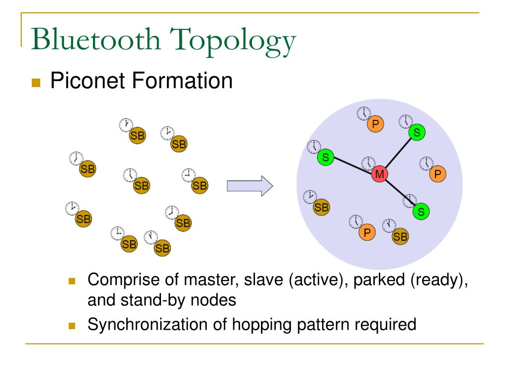 Bluetooth Topology