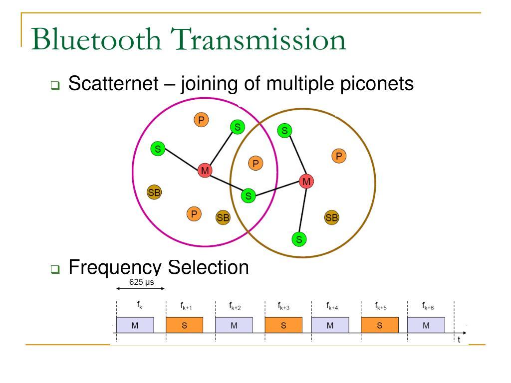 Bluetooth Transmission