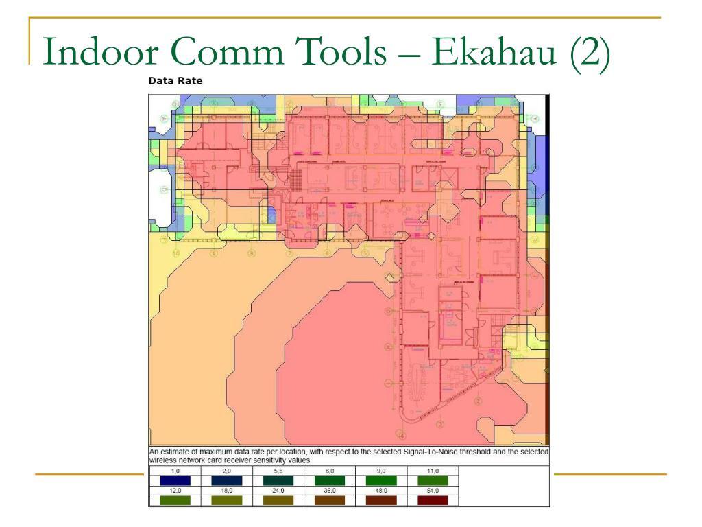 Indoor Comm Tools – Ekahau (2)