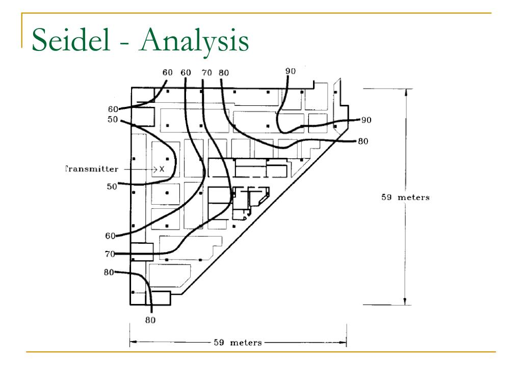 Seidel - Analysis