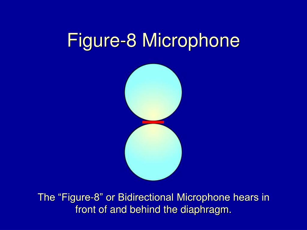 Figure-8 Microphone