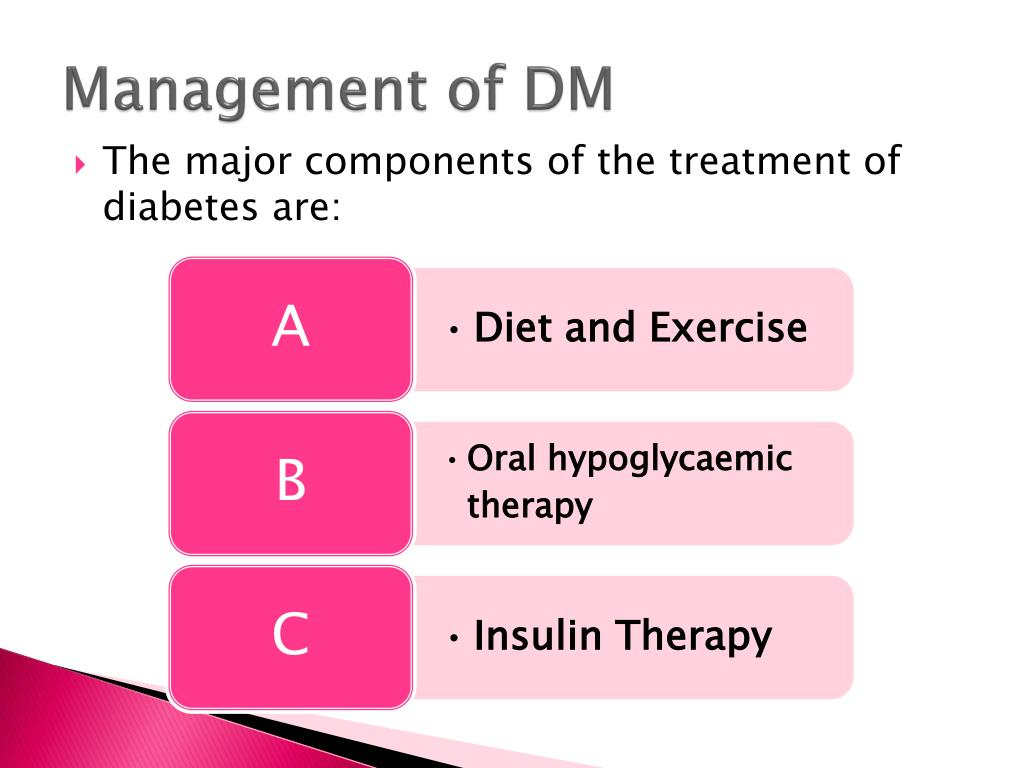 Management of DM