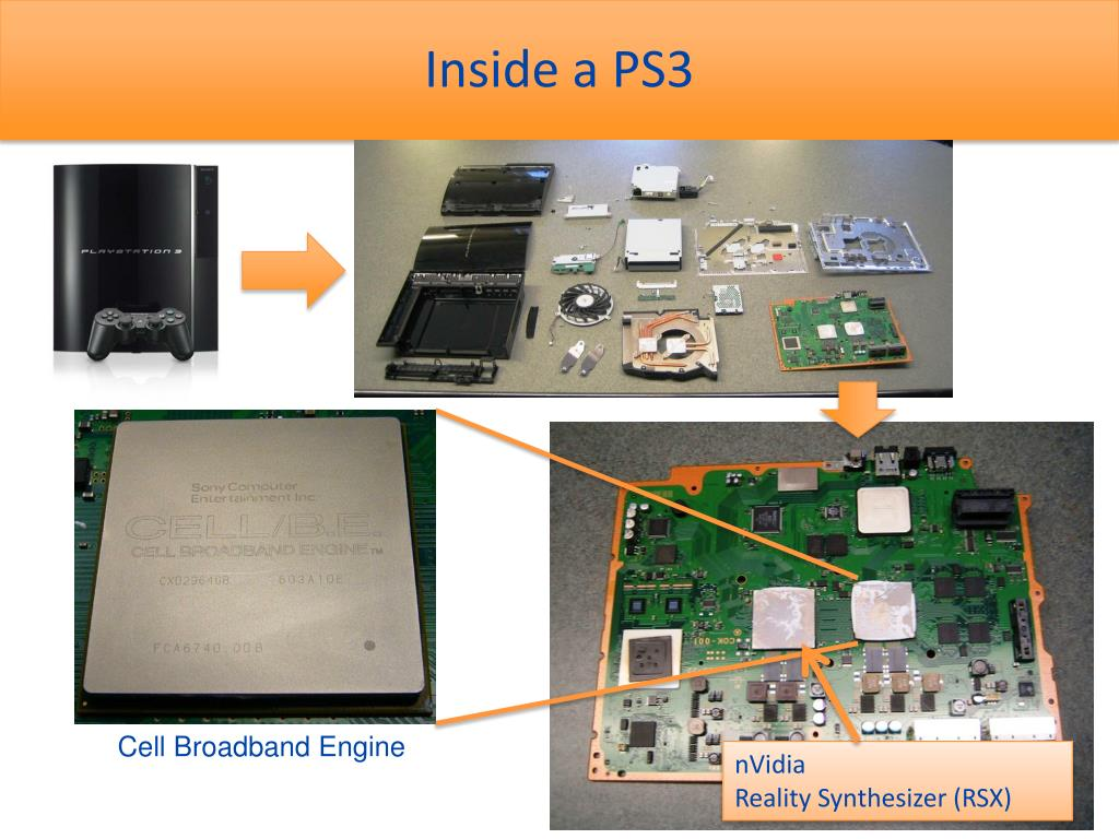 Inside a PS3