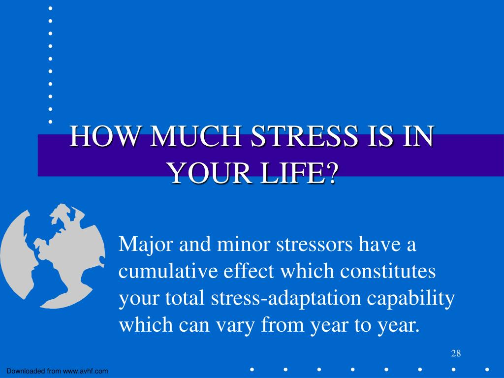 HOW MUCH STRESS IS IN YOUR LIFE?