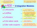 @ e pds 5 integration modules