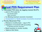 annual pds requirement plan