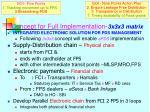 concept for full implementation 3x3x3 matrix