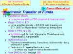 electronic transfer of funds