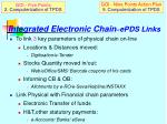 integrated electronic chain epds links