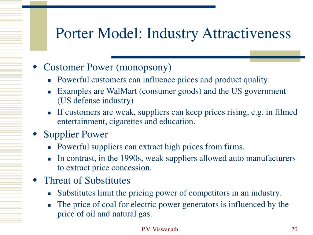 Porter Model: Industry Attractiveness