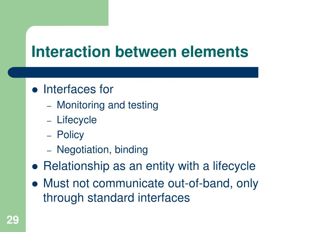 Interaction between elements