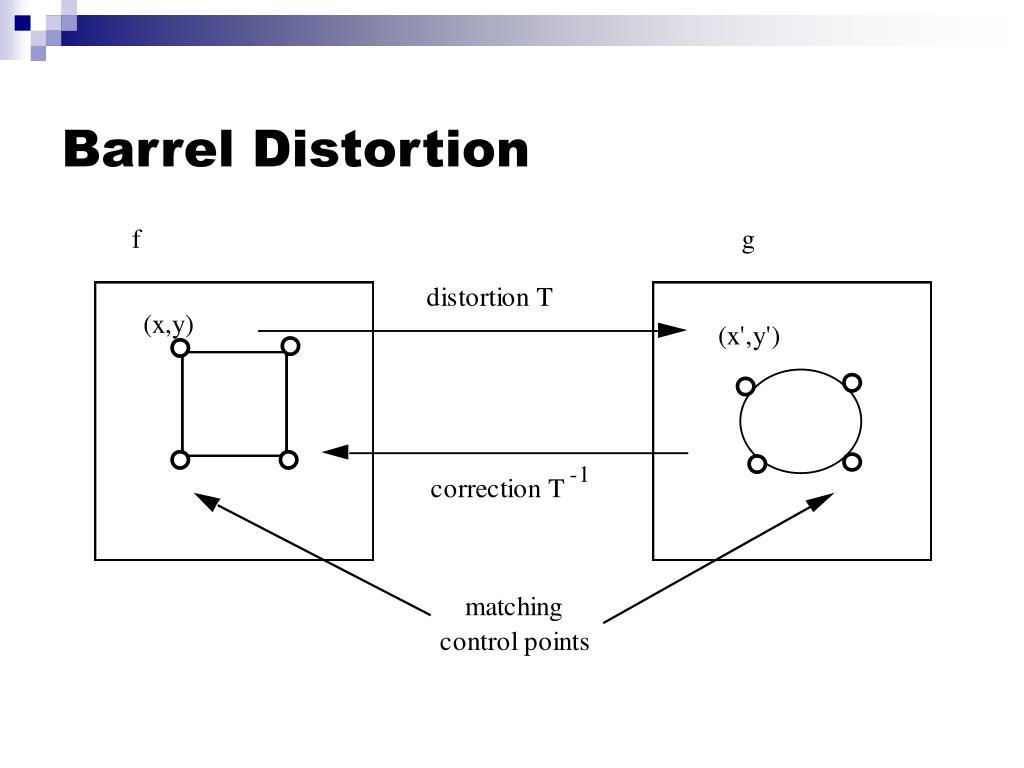 Barrel Distortion