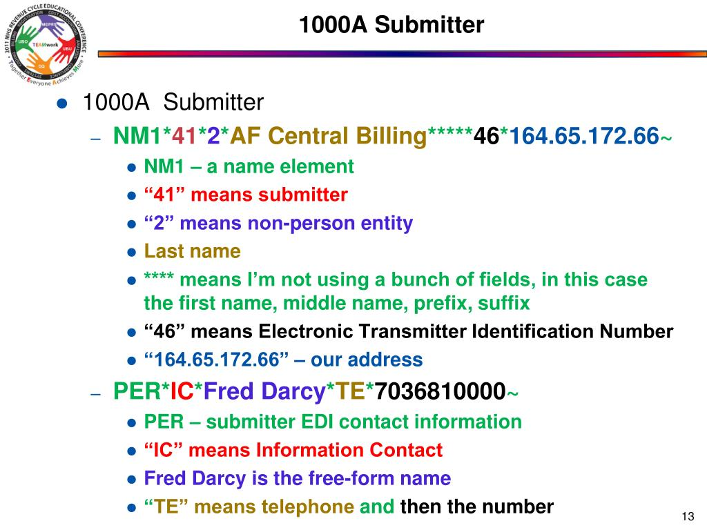 1000A Submitter