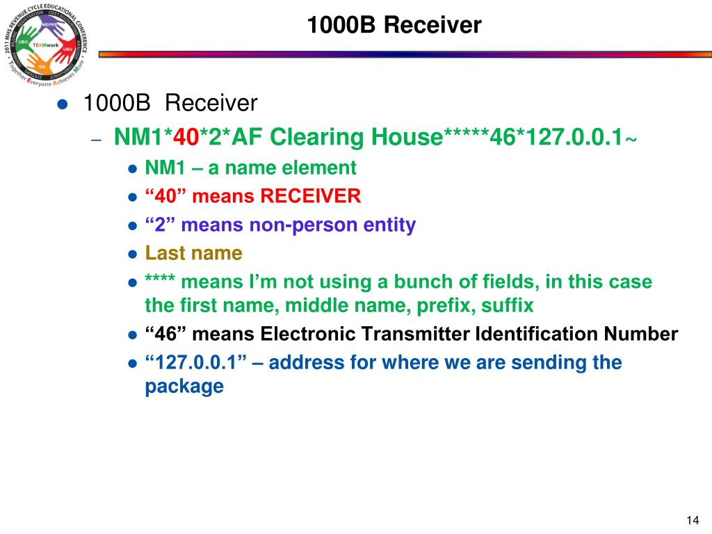 1000B Receiver