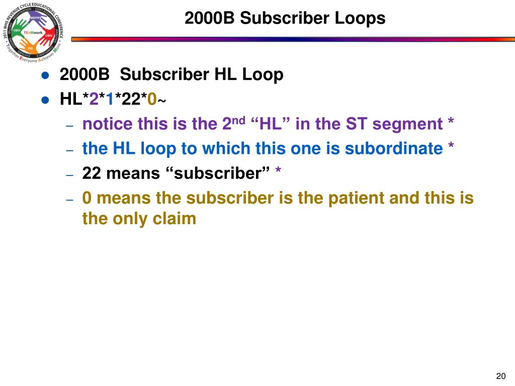 2000B Subscriber Loops