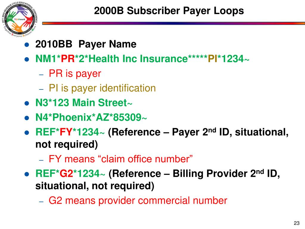 2000B Subscriber Payer Loops