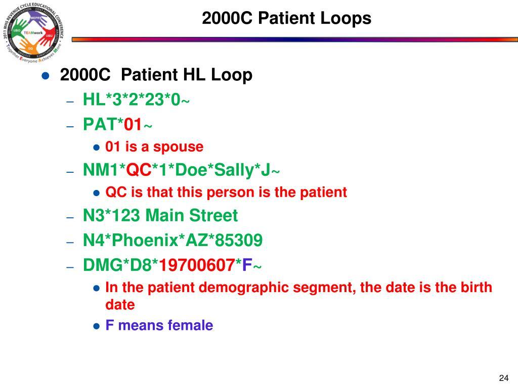 2000C Patient Loops