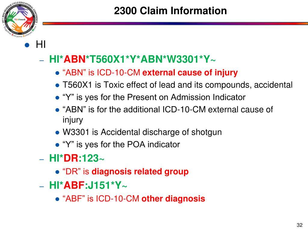 2300 Claim Information