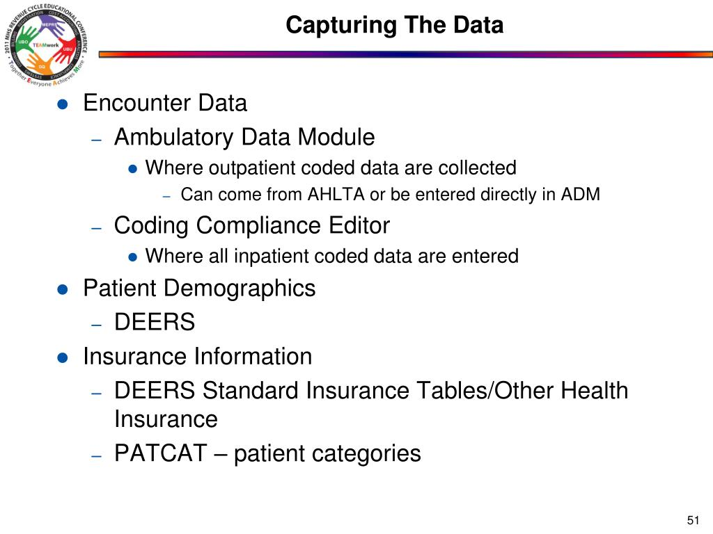 Capturing The Data