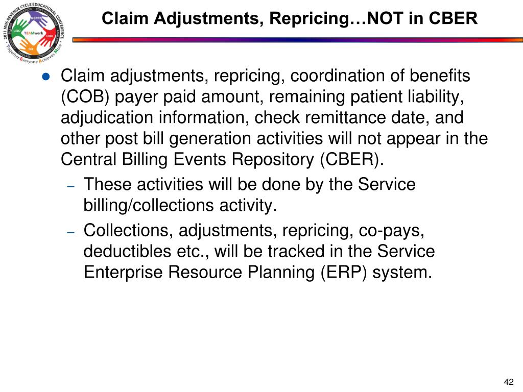 Claim Adjustments, Repricing…NOT in CBER