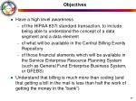 objectives57